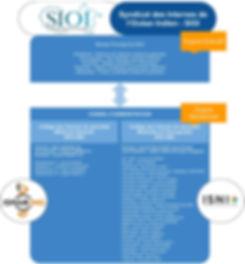 Organigramme Election SIOI 2018-2019.jpg