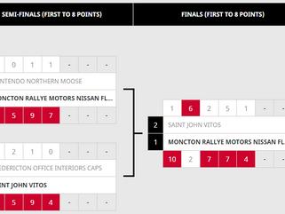 🏒 NB Major Midget Playoff Championship Series Summary! 🥅