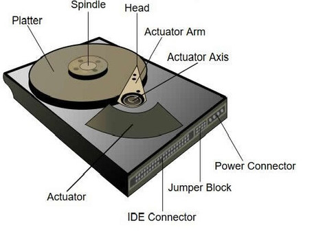 Data Recovery Blog Introduction To HDD Components