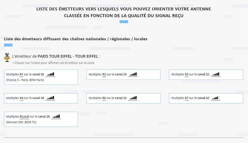 Emetteur Tour Eiffel.PNG