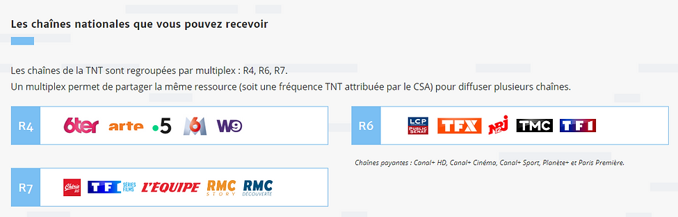 canaux Tv Dannemois.PNG