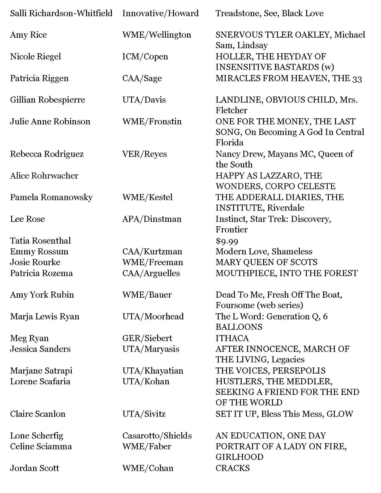 Master List 1-11-20_Page_13.jpg