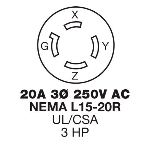 oawindsor Nema Device Chart hubbell 2420 twist lock receptacle