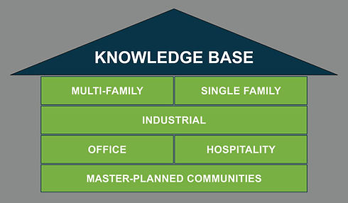 real estate, industrial, single family homes, multi-family apartments, office buildings, hospitality property, master-planned communities
