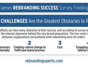 Internal Alignment The Biggest Challenge to Rebranding