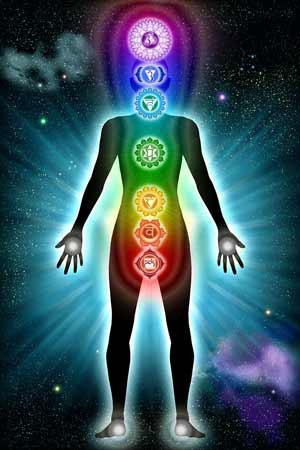 Human auric field and chakras: image courtesy of www.lunacourses.com