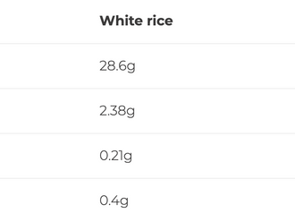 White Rice vs Brown Rice: Which Is Healthier According to a Dietitian?