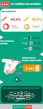 infografia_vacaciones_ratemytripjpg