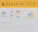 clima_laboral_dashboard.png
