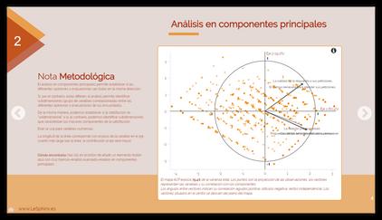 plantilla_analisis_bivariante.png