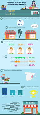 infografia_satisfaccion_cliente_cajero.jpg