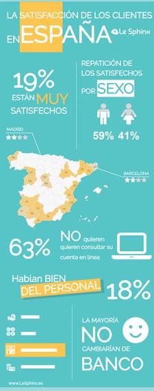 infografia_experiencia_cliente_countrymanager.png