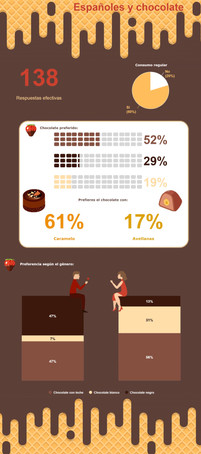 infografia_percepcion_chocolate.jpg