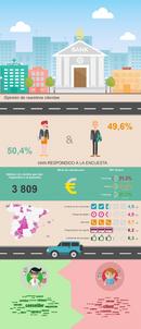 satisfaccion_cliente_banco.png