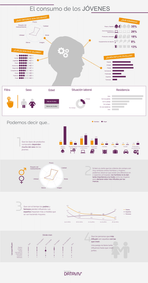 infografia_consumo_jovenes.png