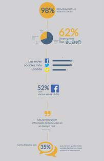 infografia_uso_rrss.png