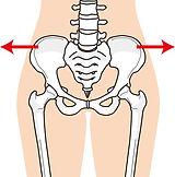 仙腸関節が開いて歪んだ骨盤で腰痛の原因にもなります