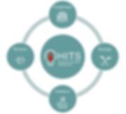 Infografik_mit neuem Logo_rote Rakete_ue
