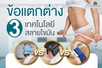 เปรียบเทียบเทคโนโลยีสลายไขมัน HIFEM VS Cryolipolysis  VS  Cavitation Ultrasound