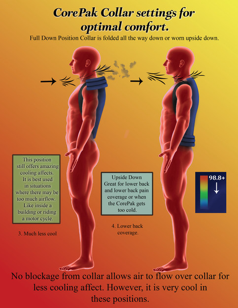 human for and how it works 2&3.jpg