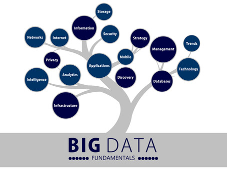 New Meaning in Big Data
