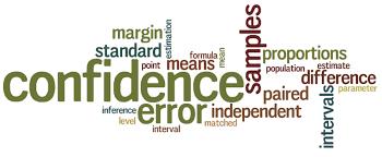 Significance Level vs Confidence level vs Confidence Interval