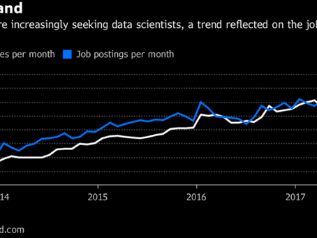 Is it still possible today to become a self-taught data scientist?