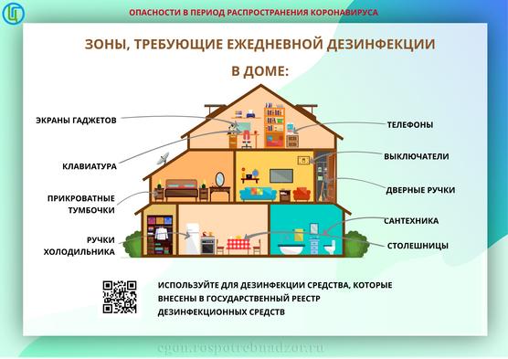 обработка дома.png