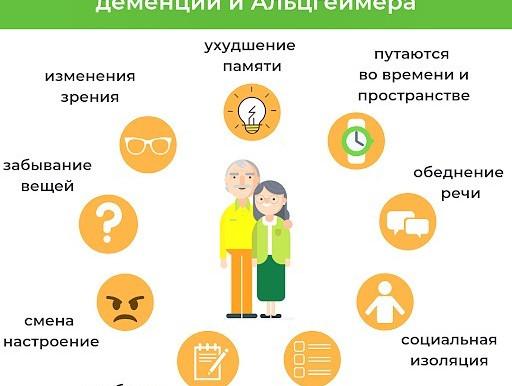10 признаков деменции и Альцгеймера