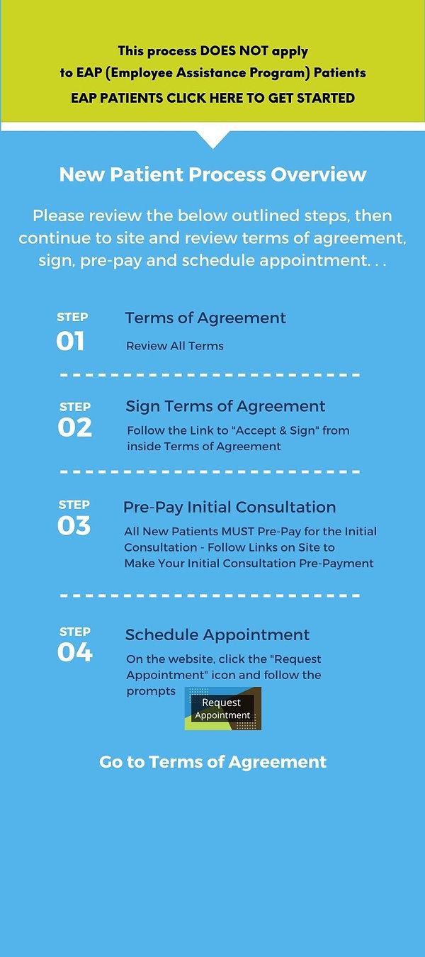 NewClientProcesswEAP.jpg