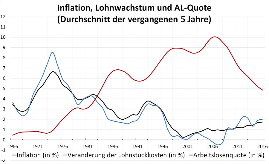 inflationundlsk-german2.jpg