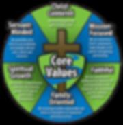 Core_Values.png