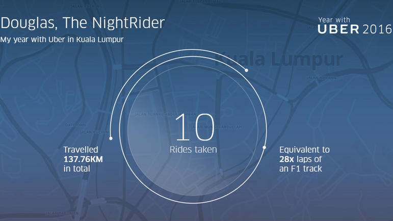 Shareable card - The NightRider
