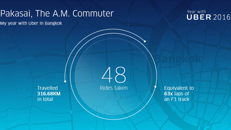 Shareable card - The A.M. Commuter