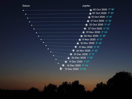 Night sky events not to be missed!