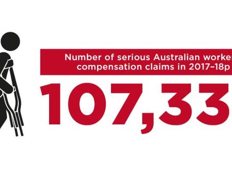 Australian Workers' Compensation
