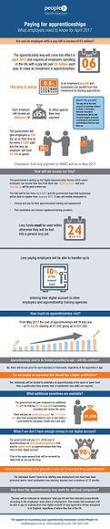 Levy-infographic-v2.jpg