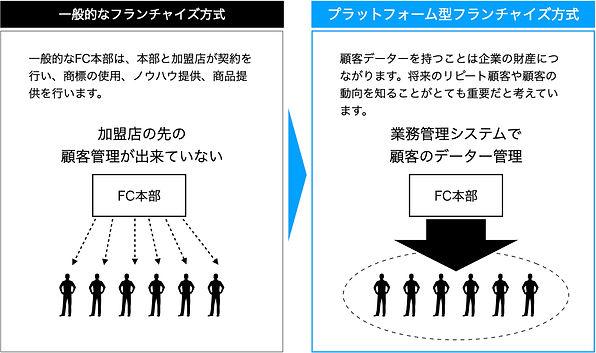 hikaku_002.jpeg