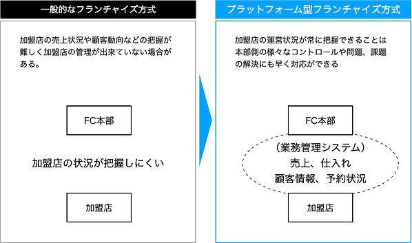 hikaku_003.jpeg