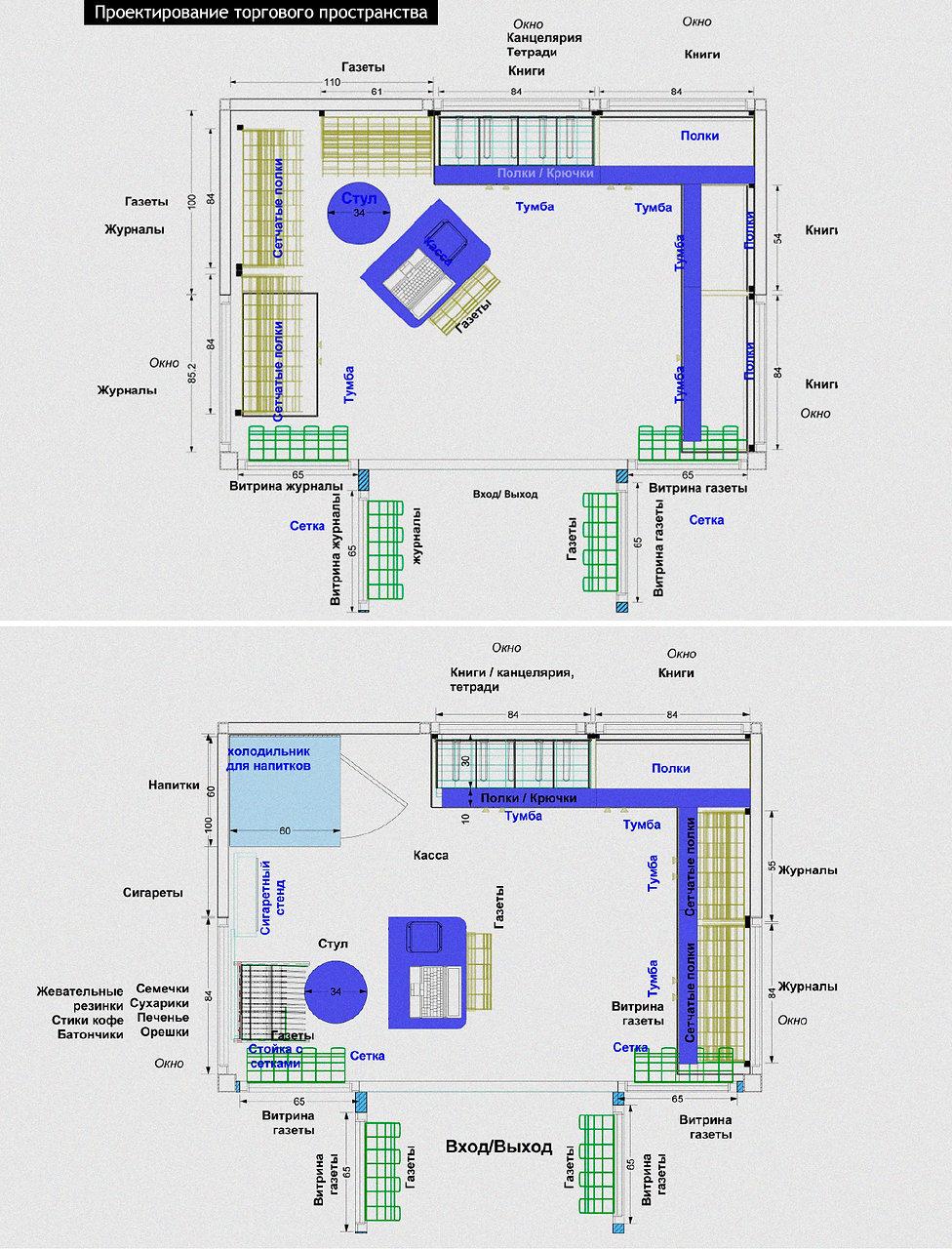 проектирование торгового пространства