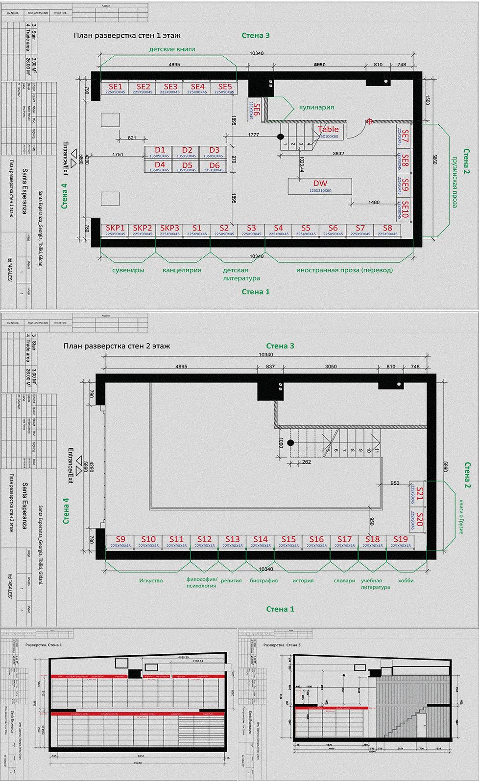 store planning