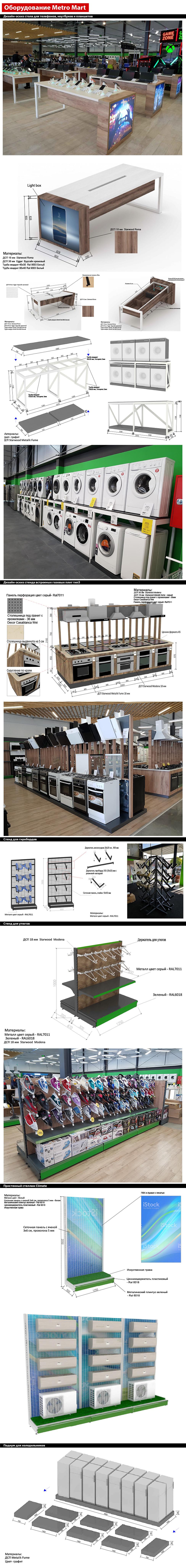Equipment_Metromart.jpg