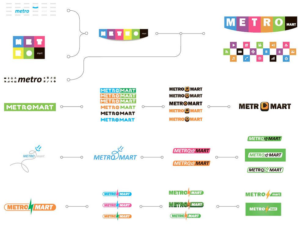 metromart logotype design