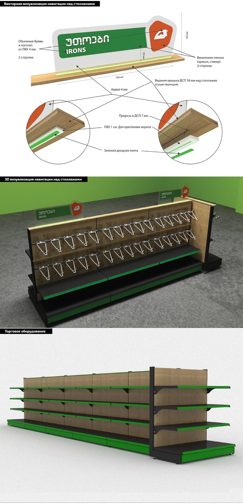 дизайн навигации для магазина