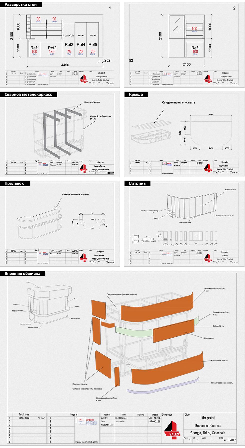 shop planning