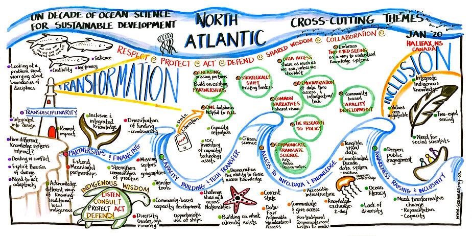 OceanFrontier_graphic-poster.jpg