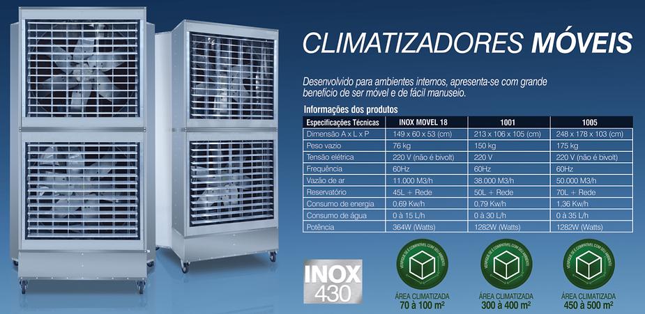 Climatizadores MOVEIS 18-1001-1005 (1)1-