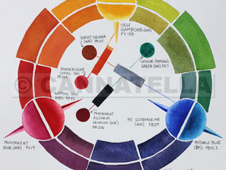 Split Primary Color Mixtures