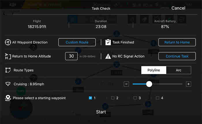 Task Check Waypoints Dashboard