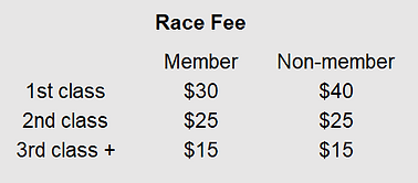 race fees.png